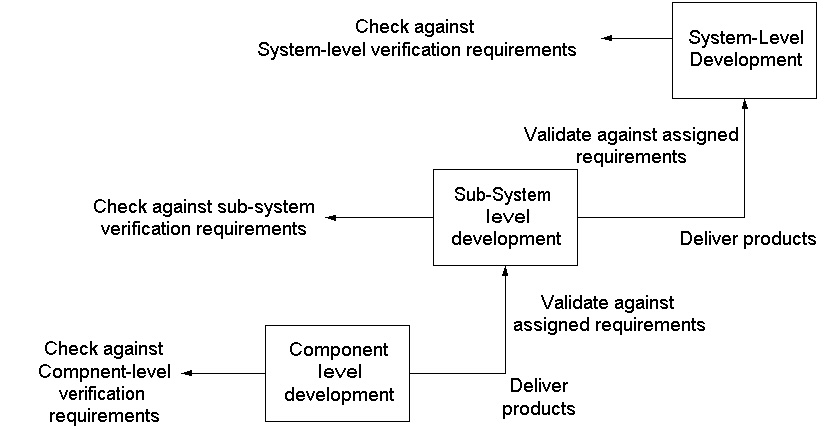 thesis payroll system existing system