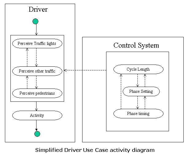 Case study hospital management system uml diagrams college paper case study hospital management system uml diagrams ccuart Images