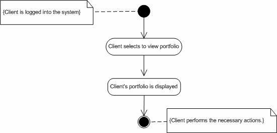 Validation and verification activity diagram for view portfolio use case ccuart Images