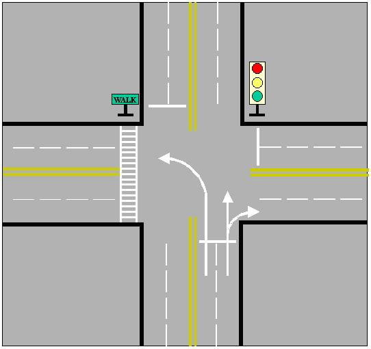 index of austin nsf crcd case study traffic intersection